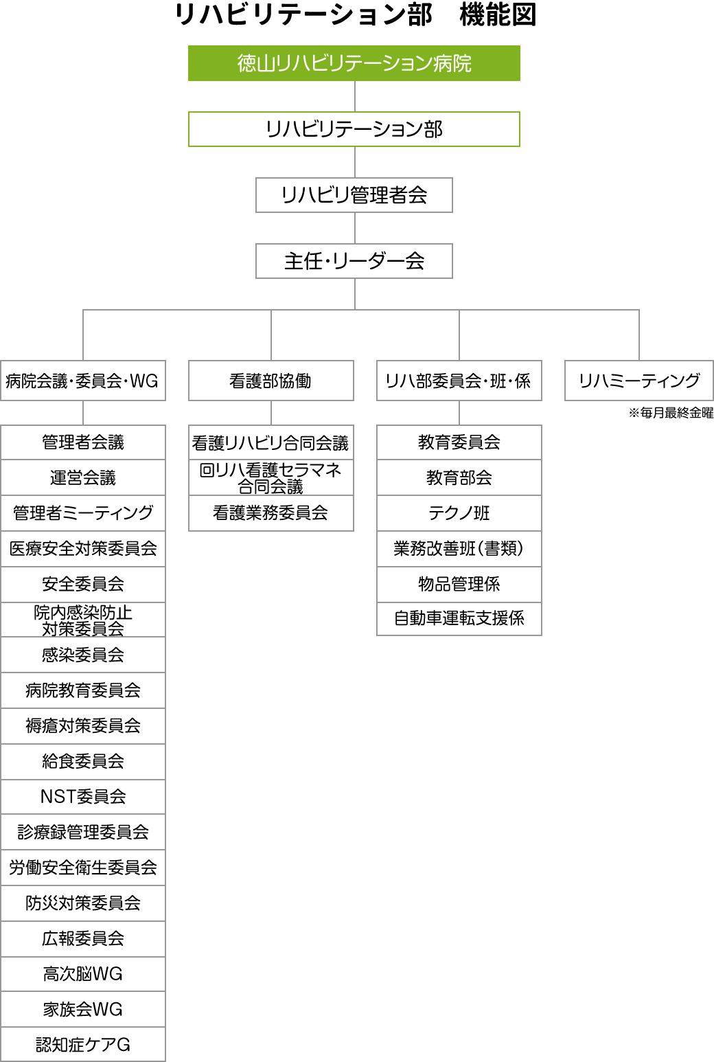 画像:チーム制の概念図